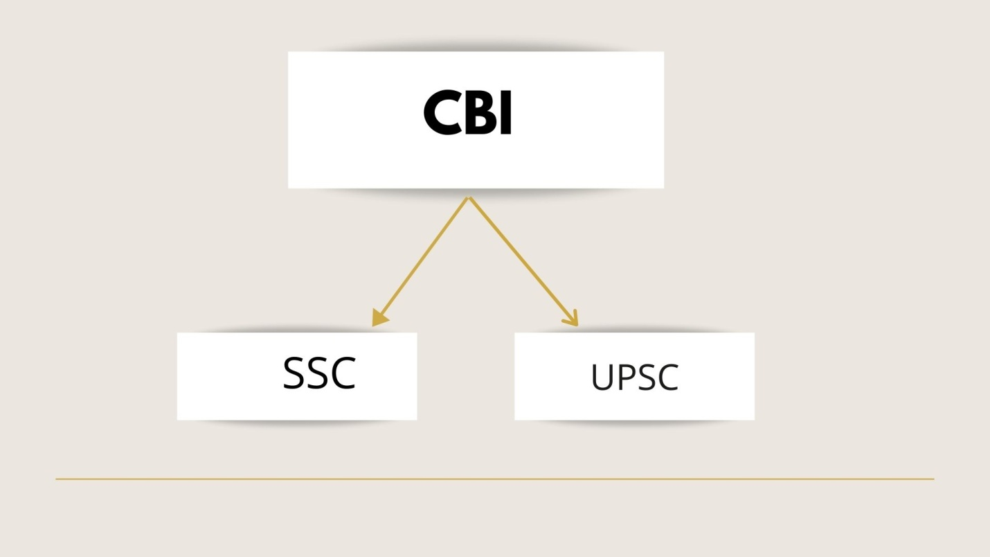 ssc and upsc